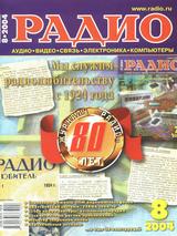 Радио №8 2004
